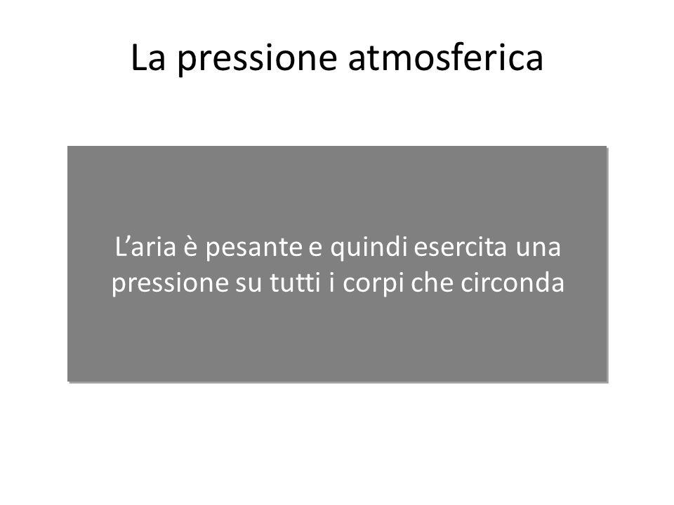 L'aria è pesante e quindi esercita una pressione su tutti i corpi che circonda La pressione atmosferica