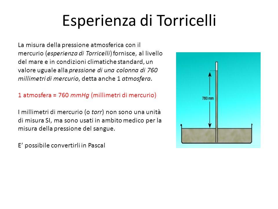 La misura della pressione atmosferica con il mercurio (esperienza di Torricelli) fornisce, al livello del mare e in condizioni climatiche standard, un