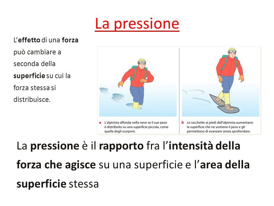 La pressione La pressione è il rapporto fra l'intensità della forza che agisce su una superficie e l'area della superficie stessa L'effetto di una for
