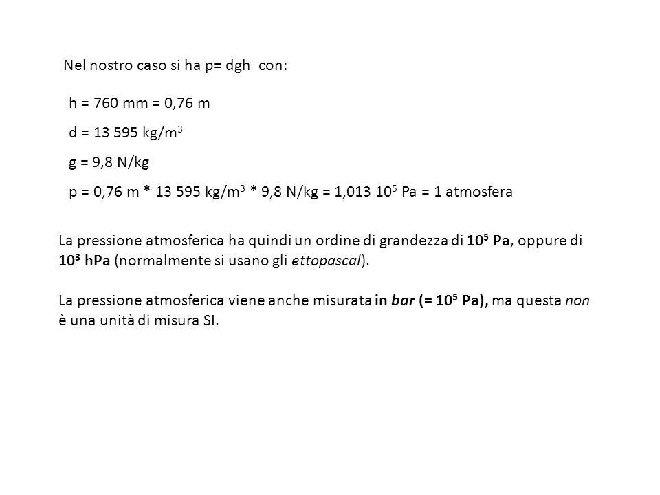 h = 760 mm = 0,76 m d = 13 595 kg/m 3 g = 9,8 N/kg p = 0,76 m * 13 595 kg/m 3 * 9,8 N/kg = 1,013 10 5 Pa = 1 atmosfera Nel nostro caso si ha p= dgh co