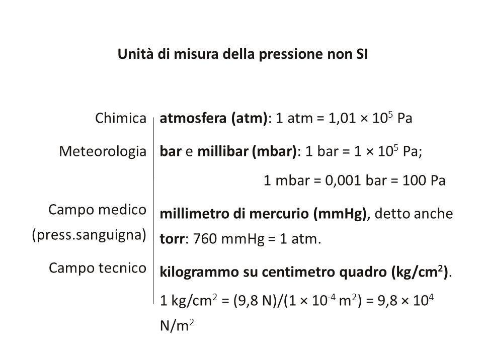 atmosfera (atm): 1 atm = 1,01 × 10 5 Pa bar e millibar (mbar): 1 bar = 1 × 10 5 Pa; 1 mbar = 0,001 bar = 100 Pa millimetro di mercurio (mmHg), detto a