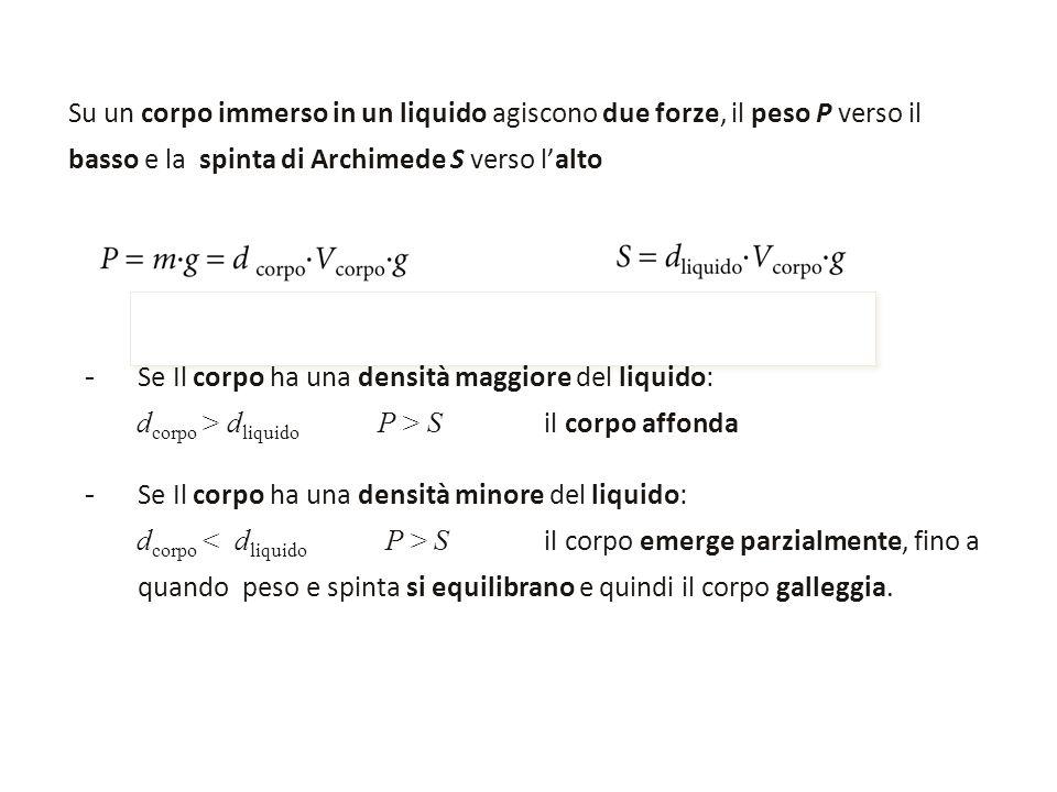 Su un corpo immerso in un liquido agiscono due forze, il peso P verso il basso e la spinta di Archimede S verso l'alto -Se Il corpo ha una densità mag