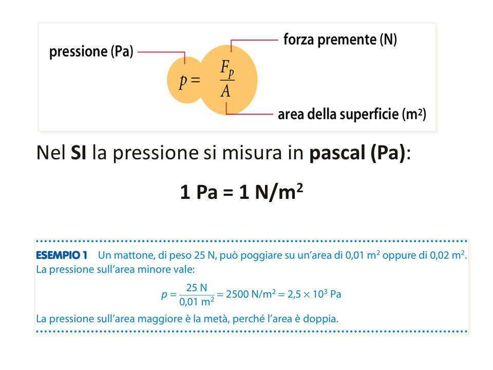 Nel SI la pressione si misura in pascal (Pa): 1 Pa = 1 N/m 2