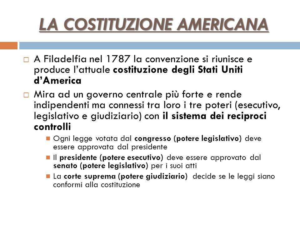 """VERSO LA COSTITUZIONE AMERICANA (2)  Nel 1777 vi è un accordo: """"Articoli di Confederazione""""  Dopo qualche trattativa a metà del 1781 prende vita una"""
