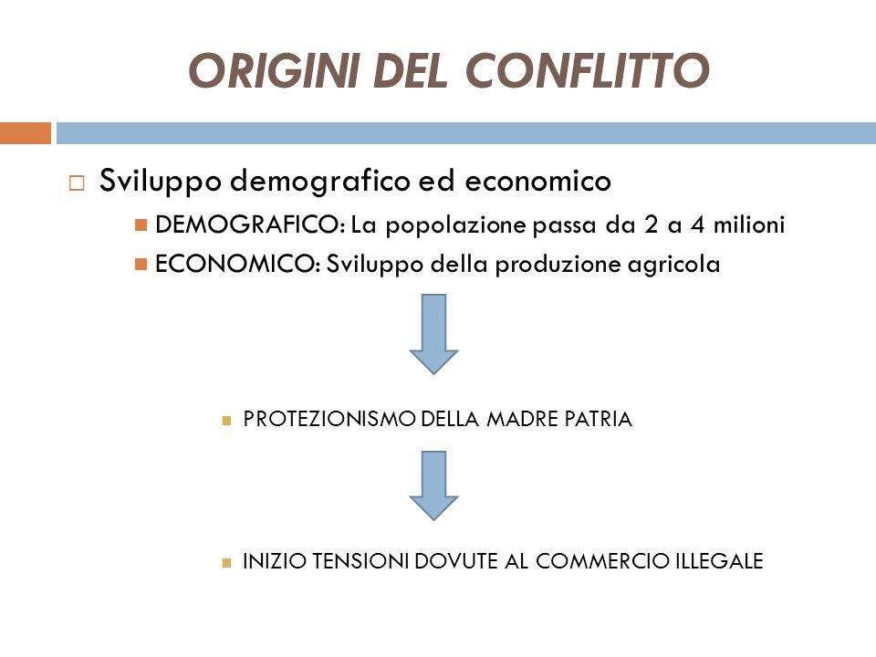 SITUAZIONE DELLE COLONIE (3)  Nelle colonie l'unico fattore che determina la posizione sociale è la ricchezza: Niente ceti privilegiati Gerarchie soc