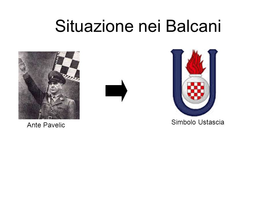 Situazione nei Balcani Ante Pavelic Simbolo Ustascia