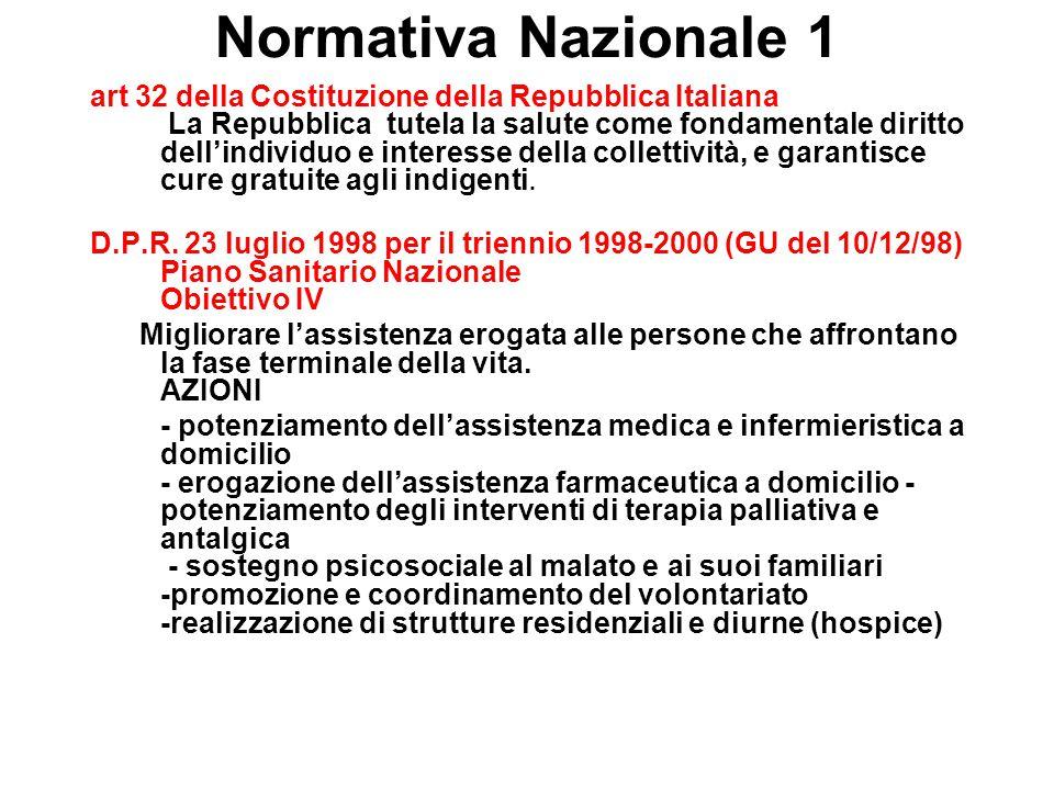 Normativa Nazionale 1 art 32 della Costituzione della Repubblica Italiana La Repubblica tutela la salute come fondamentale diritto dell'individuo e in