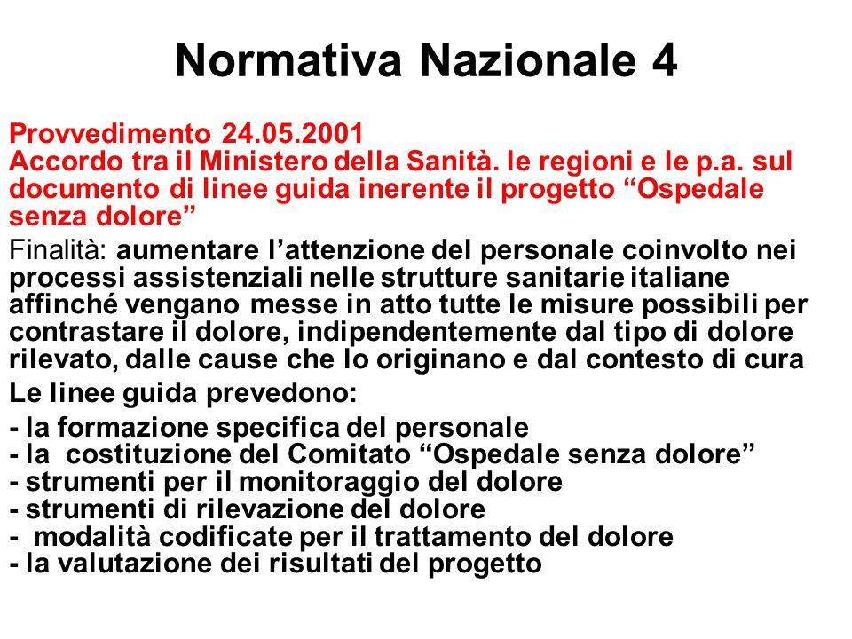 Normativa Nazionale 4 Provvedimento 24.05.2001 Accordo tra il Ministero della Sanità. le regioni e le p.a. sul documento di linee guida inerente il pr