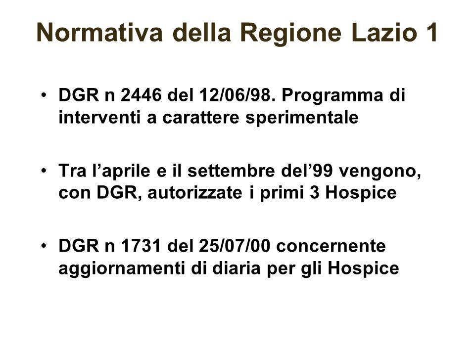 Normativa della Regione Lazio 1 DGR n 2446 del 12/06/98. Programma di interventi a carattere sperimentale Tra l'aprile e il settembre del'99 vengono,