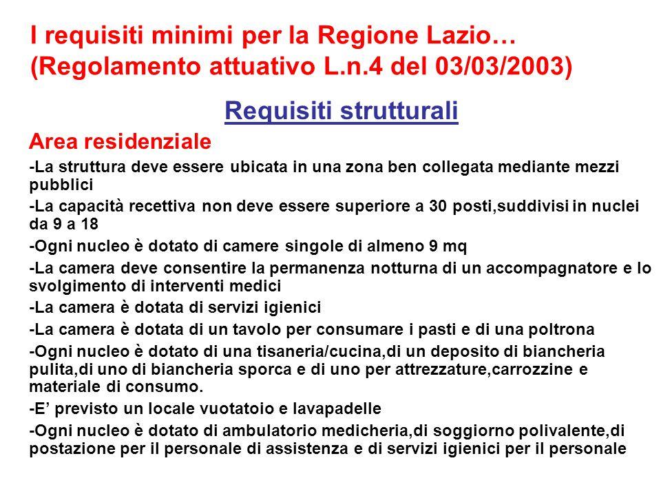 I requisiti minimi per la Regione Lazio… (Regolamento attuativo L.n.4 del 03/03/2003) Requisiti strutturali Area residenziale -La struttura deve esser