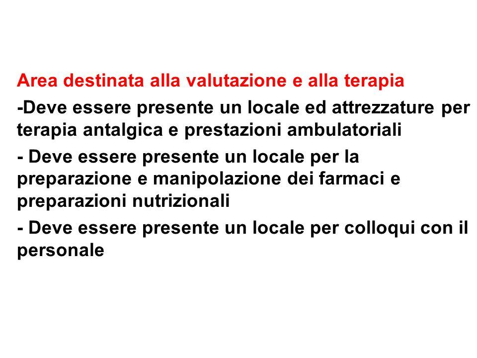 Area destinata alla valutazione e alla terapia -Deve essere presente un locale ed attrezzature per terapia antalgica e prestazioni ambulatoriali - Dev