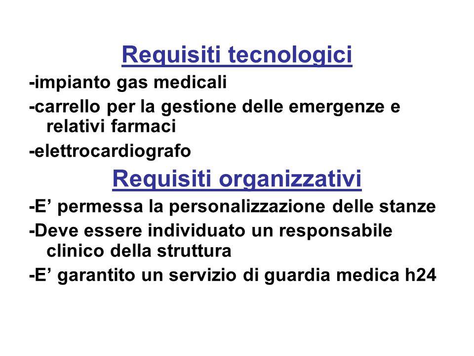 Requisiti tecnologici -impianto gas medicali -carrello per la gestione delle emergenze e relativi farmaci -elettrocardiografo Requisiti organizzativi