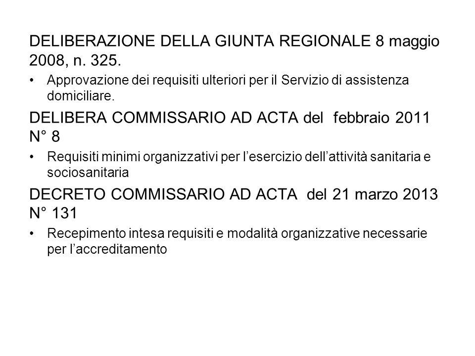 DELIBERAZIONE DELLA GIUNTA REGIONALE 8 maggio 2008, n. 325. Approvazione dei requisiti ulteriori per il Servizio di assistenza domiciliare. DELIBERA C