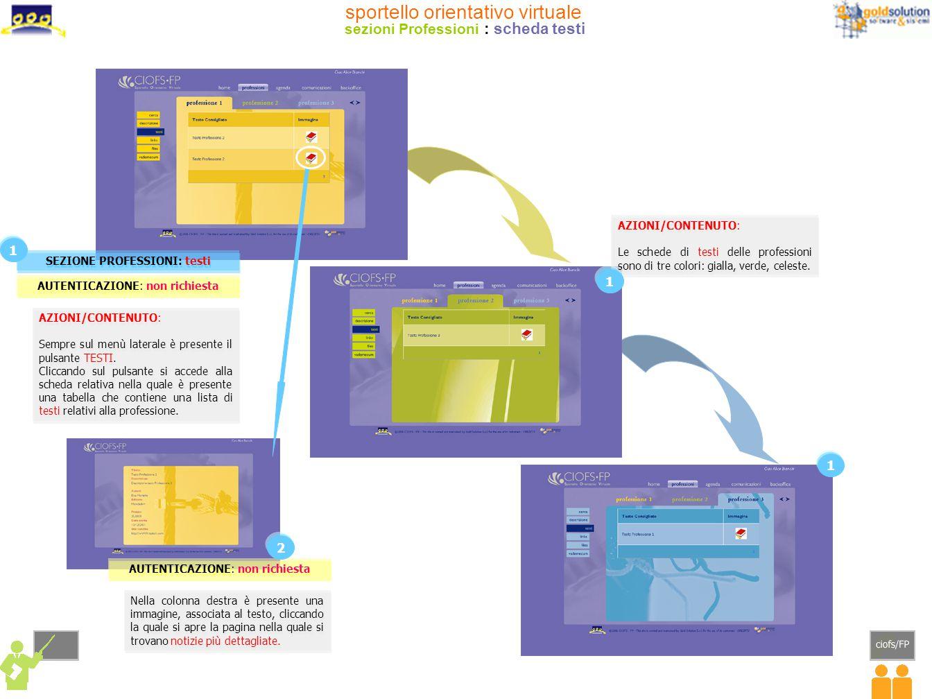 AZIONI/CONTENUTO: Sempre sul menù laterale è presente il pulsante TESTI. Cliccando sul pulsante si accede alla scheda relativa nella quale è presente