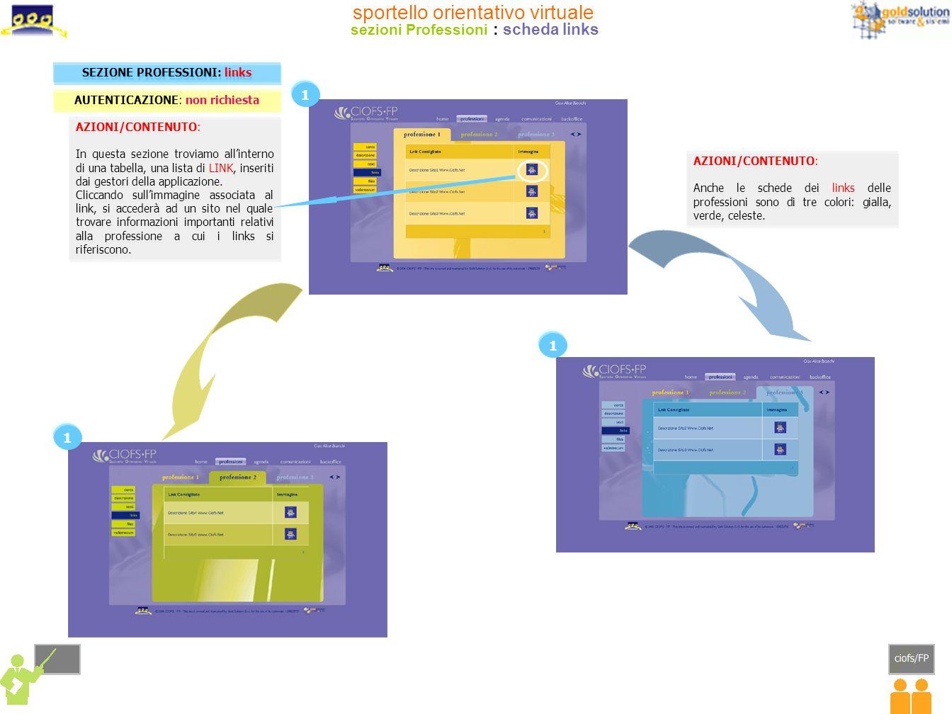 sportello orientativo virtuale sezioni Professioni : scheda links AZIONI/CONTENUTO: In questa sezione troviamo all'interno di una tabella, una lista di LINK, inseriti dai gestori della applicazione.