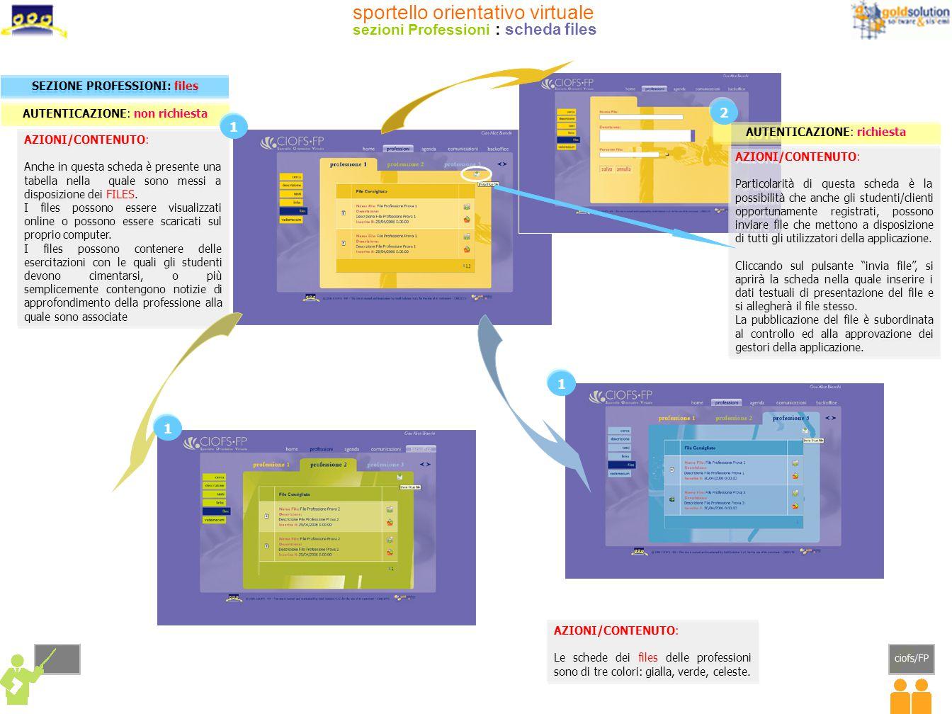 sportello orientativo virtuale sezioni Professioni : scheda files AZIONI/CONTENUTO: Anche in questa scheda è presente una tabella nella quale sono messi a disposizione dei FILES.