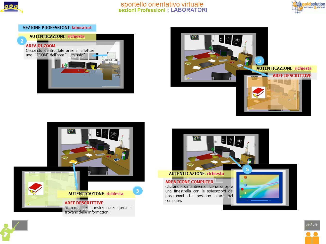 AUTENTICAZIONE: richiesta AREE DESCRITTIVE Si apre una finestra nella quale si trovano delle informazioni. AREE DESCRITTIVE Si apre una finestra nella