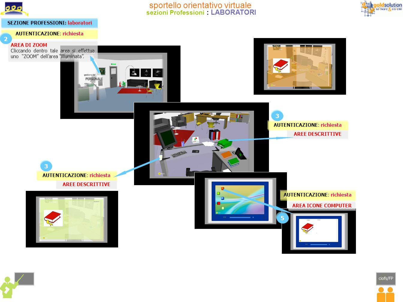 """SEZIONE PROFESSIONI: laboratori AUTENTICAZIONE: richiesta AREA DI ZOOM Cliccando dentro tale area si effettua uno """"ZOOM"""" dell'area """"illuminata"""". AREA"""