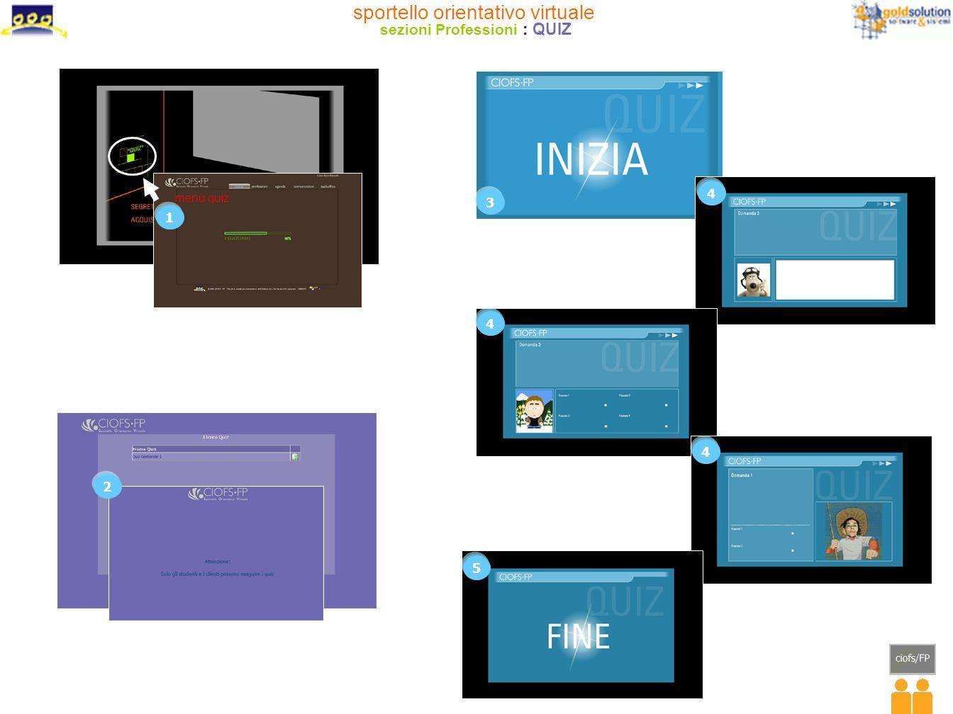 sportello orientativo virtuale sezioni Professioni : QUIZ 1 3 2 4 4 4 5 menù quiz