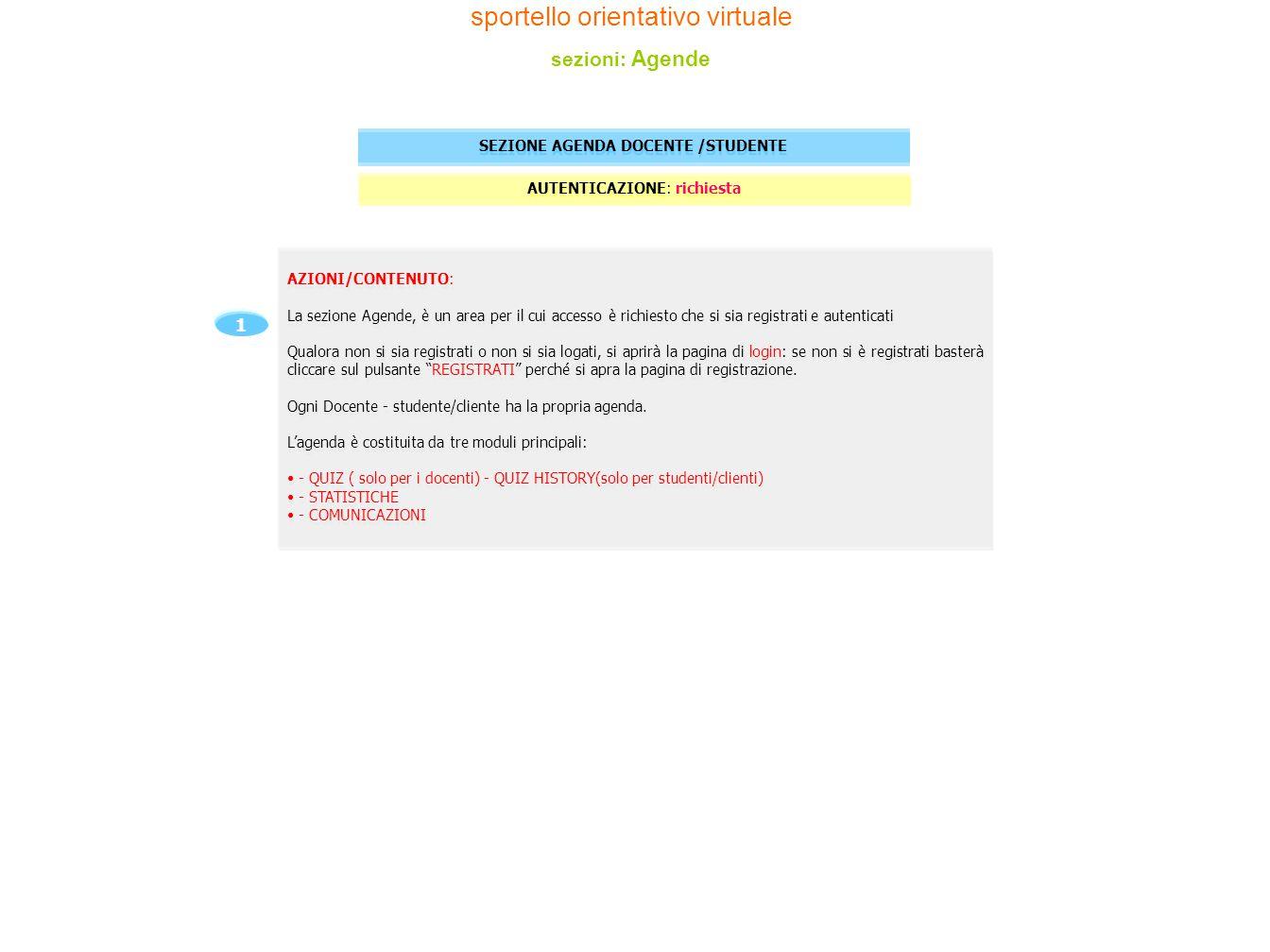 AZIONI/CONTENUTO: La sezione Agende, è un area per il cui accesso è richiesto che si sia registrati e autenticati Qualora non si sia registrati o non si sia logati, si aprirà la pagina di login: se non si è registrati basterà cliccare sul pulsante REGISTRATI perché si apra la pagina di registrazione.