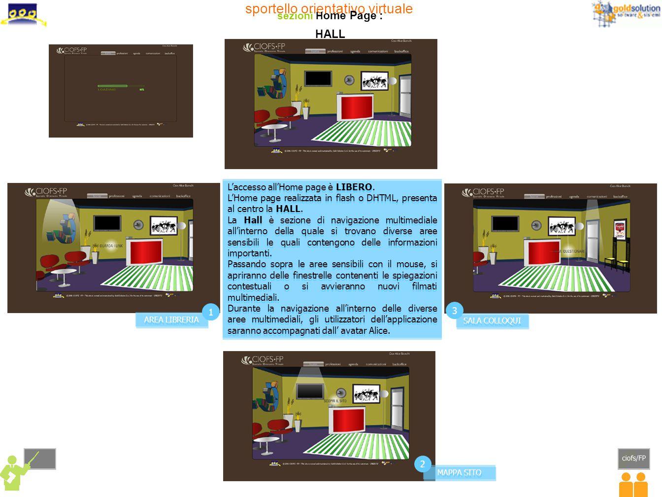 sportello orientativo virtuale sezioni H ome Page : HALL L'accesso all'Home page è LIBERO. L'Home page realizzata in flash o DHTML, presenta al centro