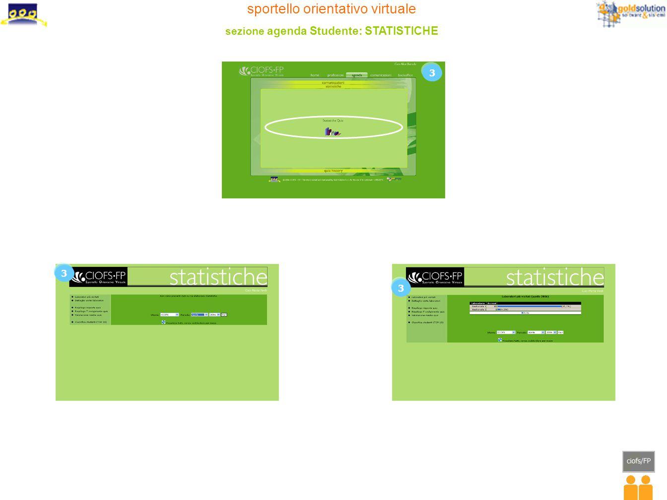 sportello orientativo virtuale sezione agenda Studente: STATISTICHE 3 3 3