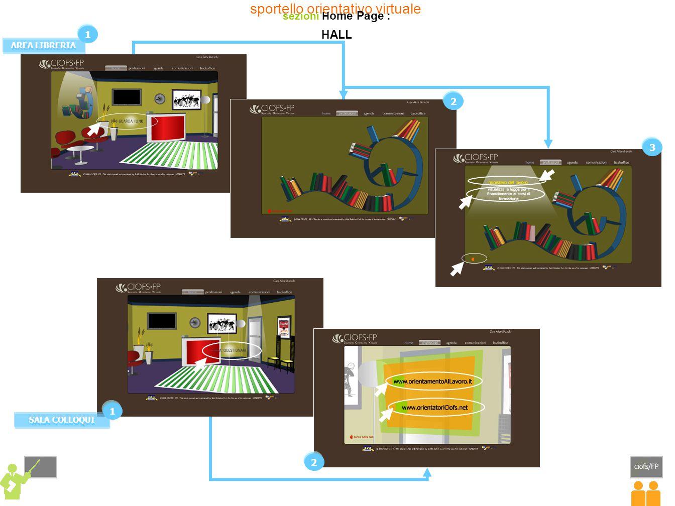 sportello orientativo virtuale sezione Agenda Studente 1 2 3 4