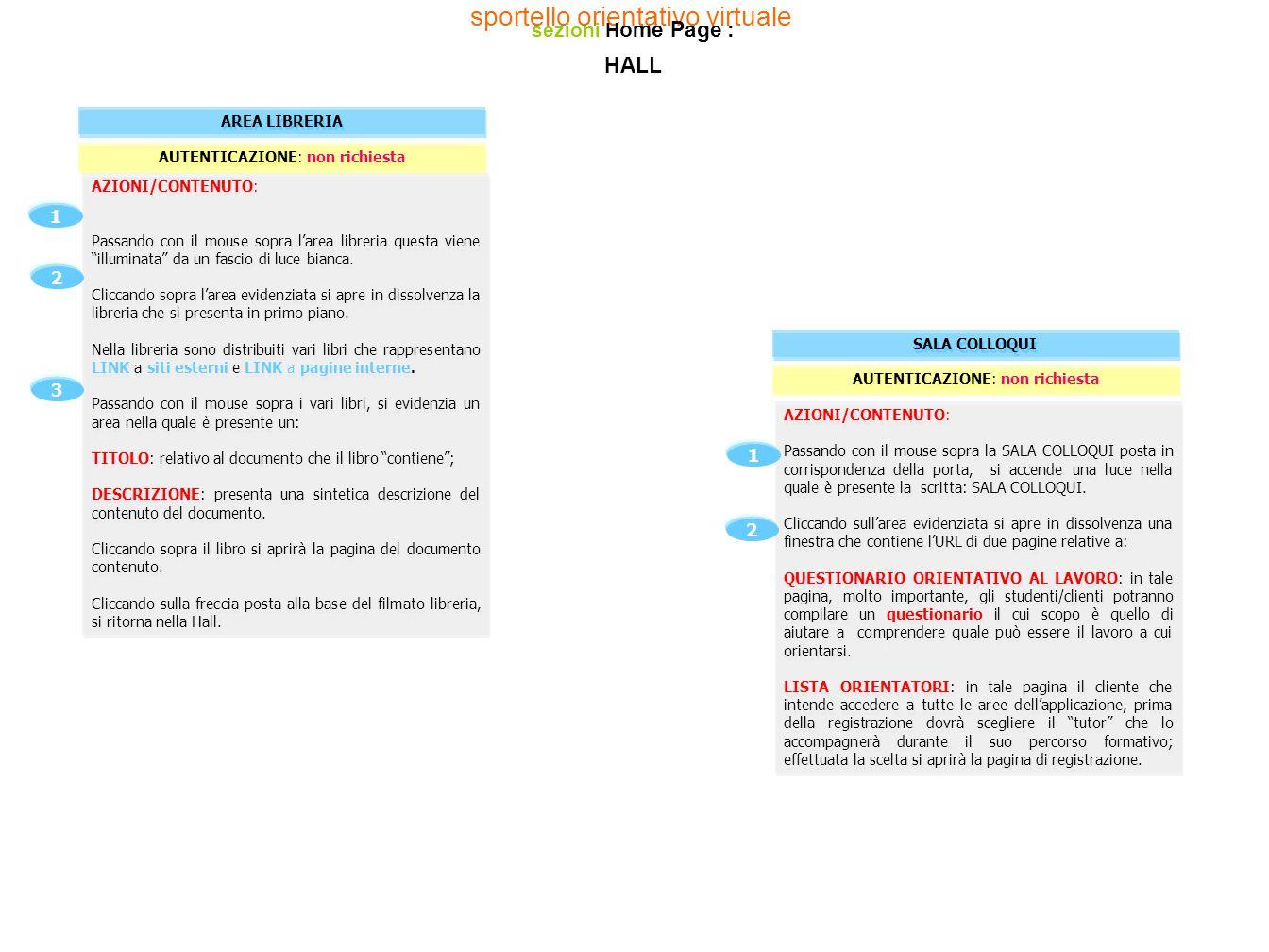 sportello orientativo virtuale sezioni H ome Page : HALL MAPPA SITO 1 2 3 4 5 6 Pulsante di accensione Vai alla pagina 7