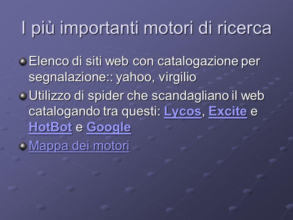 I più importanti motori di ricerca Elenco di siti web con catalogazione per segnalazione:: yahoo, virgilio Utilizzo di spider che scandagliano il web catalogando tra questi: Lycos, Excite e HotBot e Google LycosExcite HotBotGoogleLycosExcite HotBotGoogle Mappa dei motori Mappa dei motori
