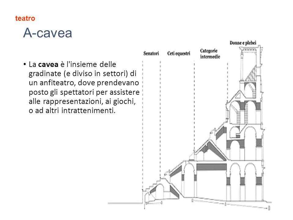 A-cavea La cavea è l insieme delle gradinate (e diviso in settori) di un anfiteatro, dove prendevano posto gli spettatori per assistere alle rappresentazioni, ai giochi, o ad altri intrattenimenti.