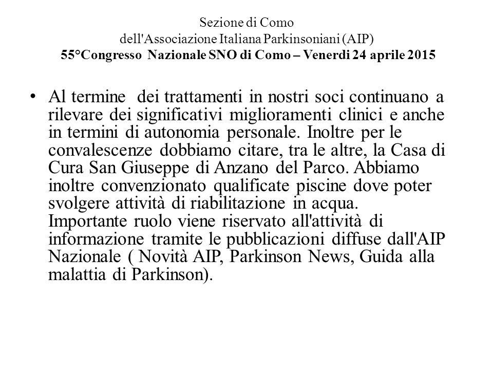 Sezione di Como dell'Associazione Italiana Parkinsoniani (AIP) 55°Congresso Nazionale SNO di Como – Venerdi 24 aprile 2015 Al termine dei trattamenti