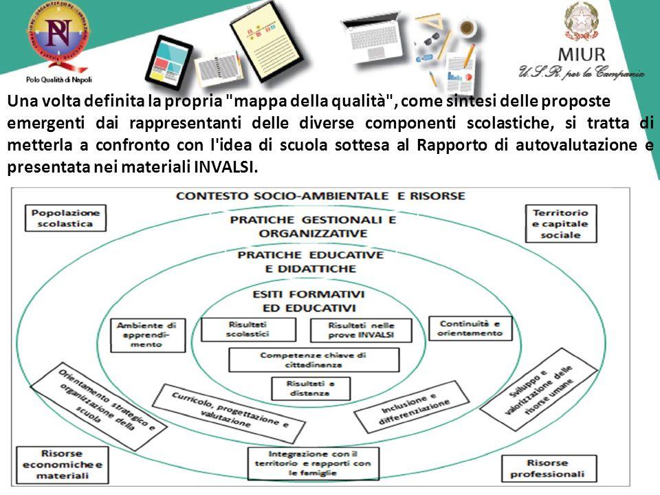 Una volta definita la propria mappa della qualità , come sintesi delle proposte emergenti dai rappresentanti delle diverse componenti scolastiche, si tratta di metterla a confronto con l idea di scuola sottesa al Rapporto di autovalutazione e presentata nei materiali INVALSI.