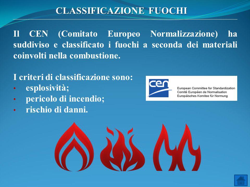 CLASSIFICAZIONE FUOCHI CLASSIFICAZIONE FUOCHI Il CEN (Comitato Europeo Normalizzazione) ha suddiviso e classificato i fuochi a seconda dei materiali c