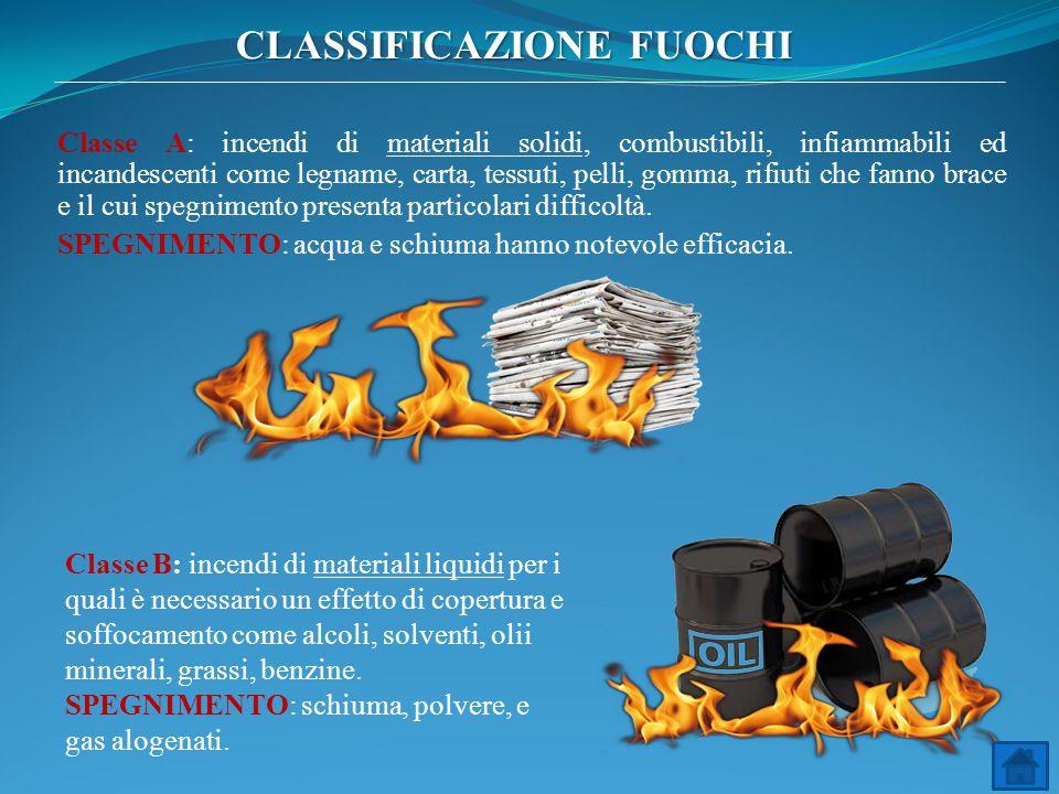Classe A: incendi di materiali solidi, combustibili, infiammabili ed incandescenti come legname, carta, tessuti, pelli, gomma, rifiuti che fanno brace
