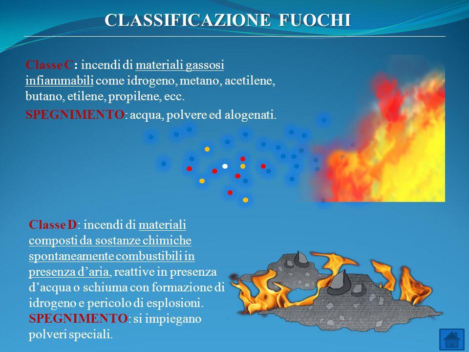 Classe C: incendi di materiali gassosi infiammabili come idrogeno, metano, acetilene, butano, etilene, propilene, ecc. SPEGNIMENTO: acqua, polvere ed