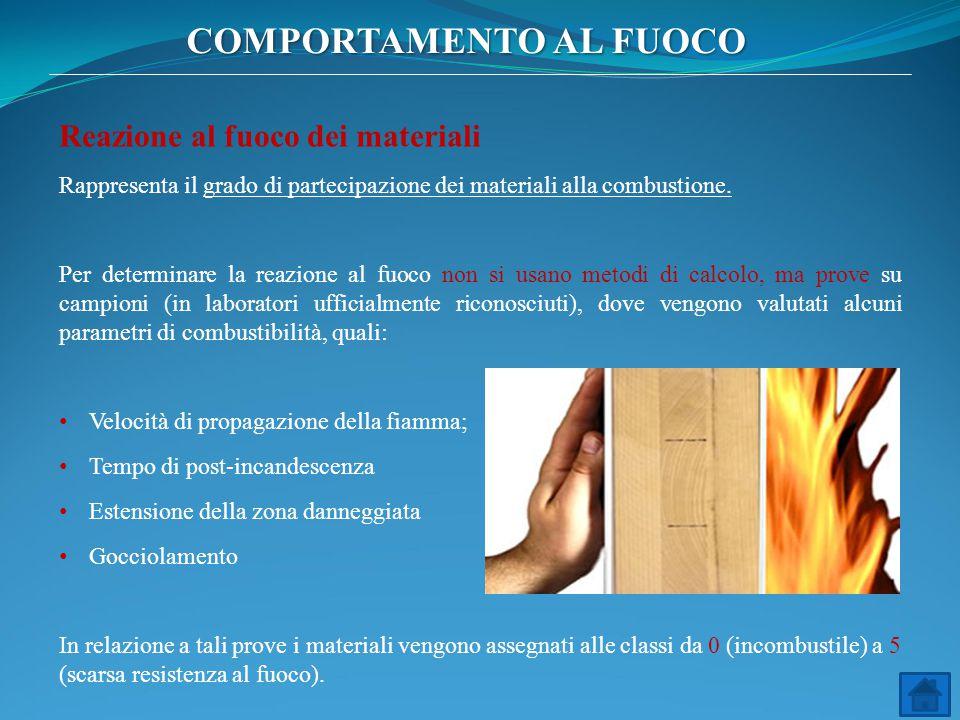 COMPORTAMENTO AL FUOCO COMPORTAMENTO AL FUOCO Reazione al fuoco dei materiali Rappresenta il grado di partecipazione dei materiali alla combustione. P