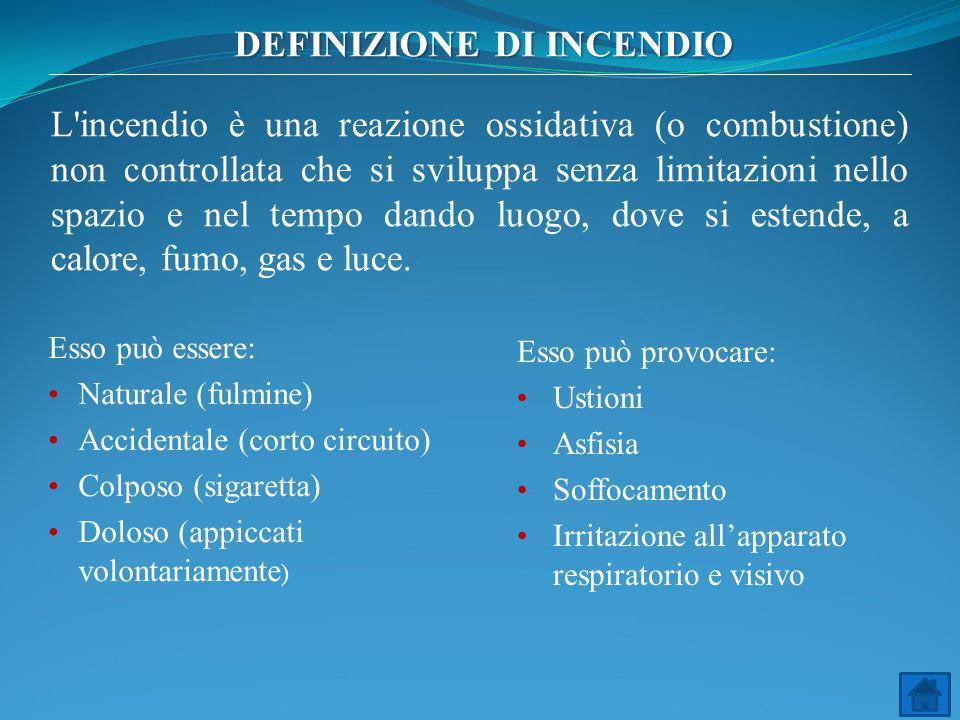 DEFINIZIONE DI INCENDIO DEFINIZIONE DI INCENDIO L'incendio è una reazione ossidativa (o combustione) non controllata che si sviluppa senza limitazioni