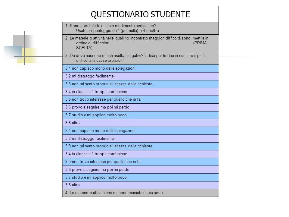 QUESTIONARIO STUDENTE 1. Sono soddisfatto del mio rendimento scolastico.
