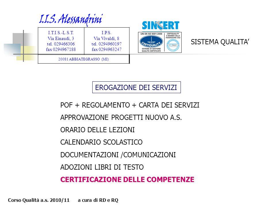 I.T.I.S.-L.S.T.Via Einaudi, 3 tel. 029466306 fax 0294967188 I.P.S.