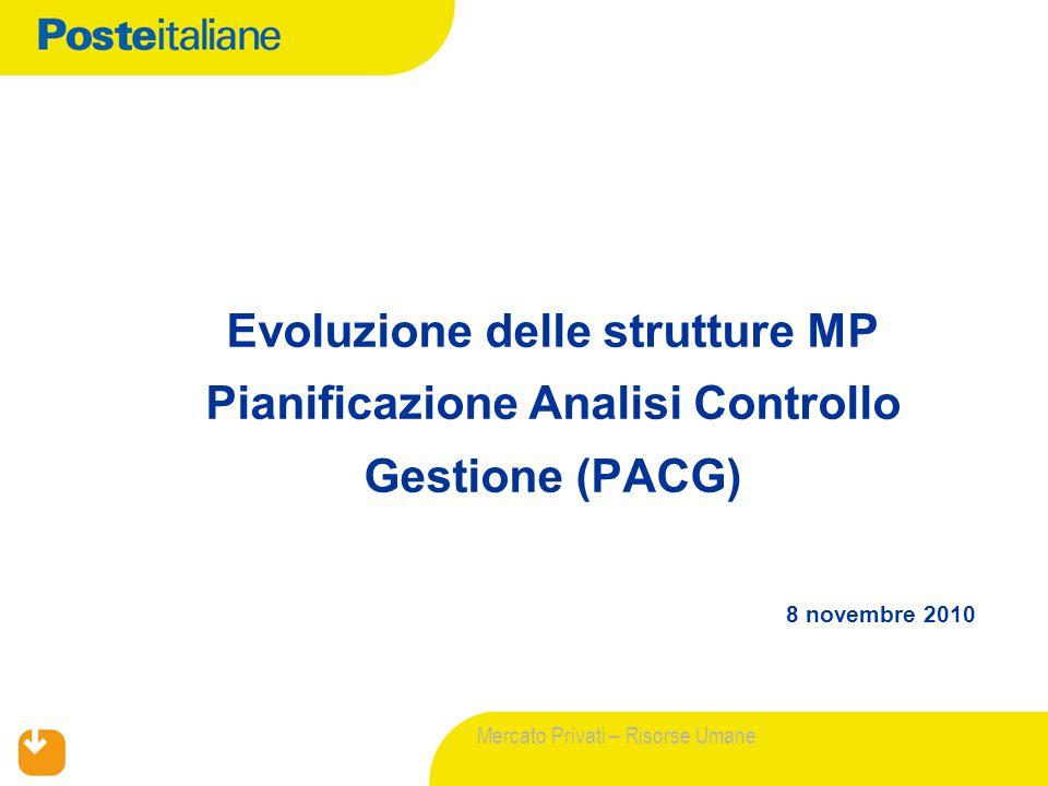 Mercato Privati – Risorse Umane 8 novembre 2010 Evoluzione delle strutture MP Pianificazione Analisi Controllo Gestione (PACG)