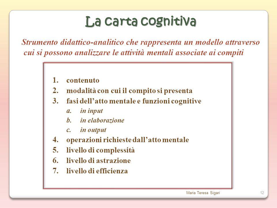Maria Teresa Sigari12 La carta cognitiva Strumento didattico-analitico che rappresenta un modello attraverso cui si possono analizzare le attività mentali associate ai compiti 1.