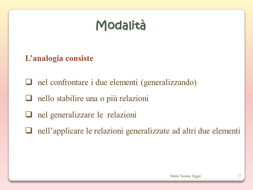 Maria Teresa Sigari17 Modalità L'analogia consiste  nel confrontare i due elementi (generalizzando)  nello stabilire una o più relazioni  nel generalizzare le relazioni  nell'applicare le relazioni generalizzate ad altri due elementi ◦