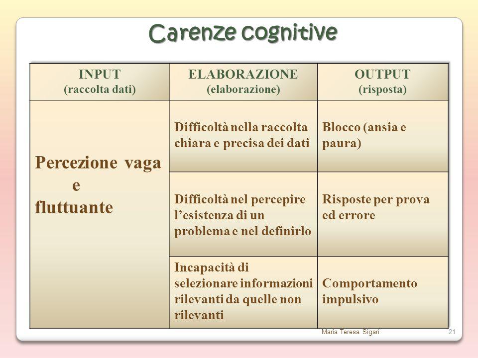 Maria Teresa Sigari21 Carenze cognitive