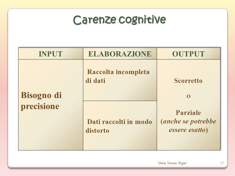 Maria Teresa Sigari27 Carenze cognitive