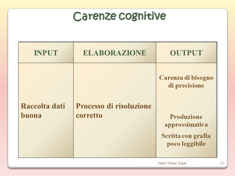 Maria Teresa Sigari28 Carenze cognitive