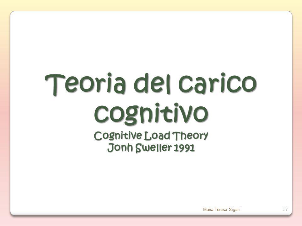 Maria Teresa Sigari37 Teoria del carico cognitivo Cognitive Load Theory Jonh Sweller 1991