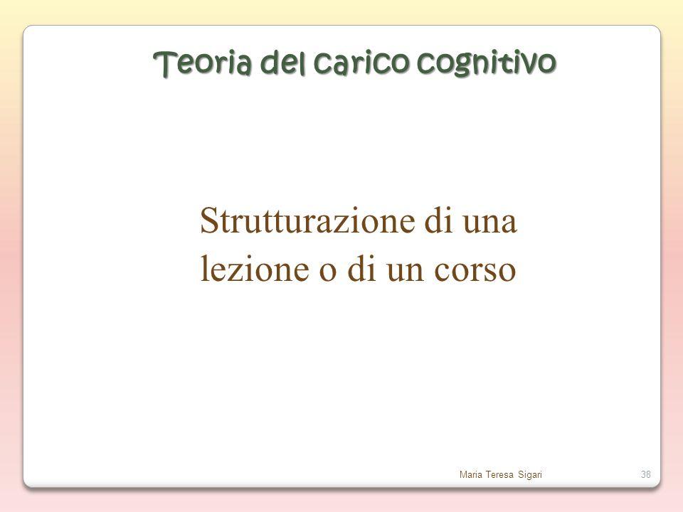 Maria Teresa Sigari38 Strutturazione di una lezione o di un corso Teoria del carico cognitivo