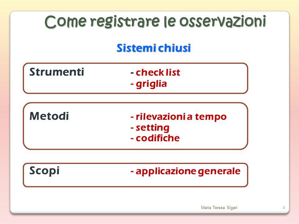 Maria Teresa Sigari4 Sistemi chiusi Strumenti - check list - griglia Metodi - rilevazioni a tempo - setting - codifiche Scopi - applicazione generale Come registrare le osservazioni