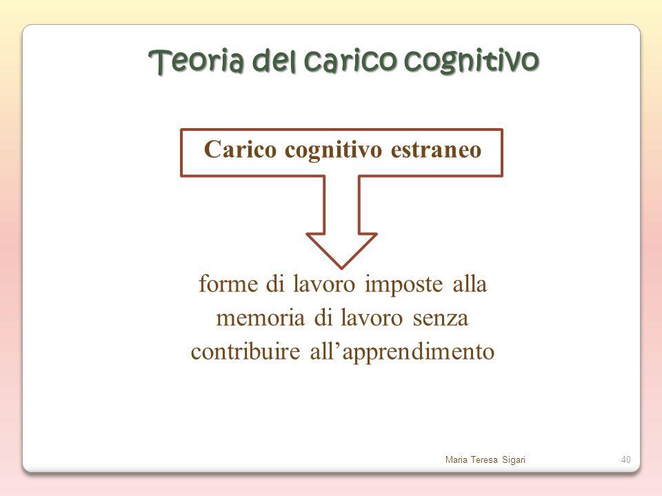 Maria Teresa Sigari40 Carico cognitivo estraneo forme di lavoro imposte alla memoria di lavoro senza contribuire all'apprendimento Teoria del carico cognitivo