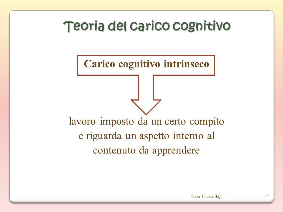 Maria Teresa Sigari41 Carico cognitivo intrinseco lavoro imposto da un certo compito e riguarda un aspetto interno al contenuto da apprendere Teoria del carico cognitivo